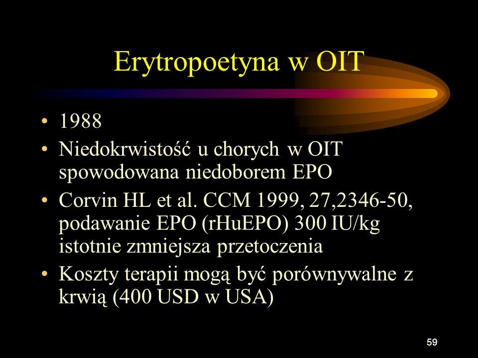 Erytropoetyna w OIT 1988. Niedokrwistość u chorych w OIT spowodowana niedoborem EPO.