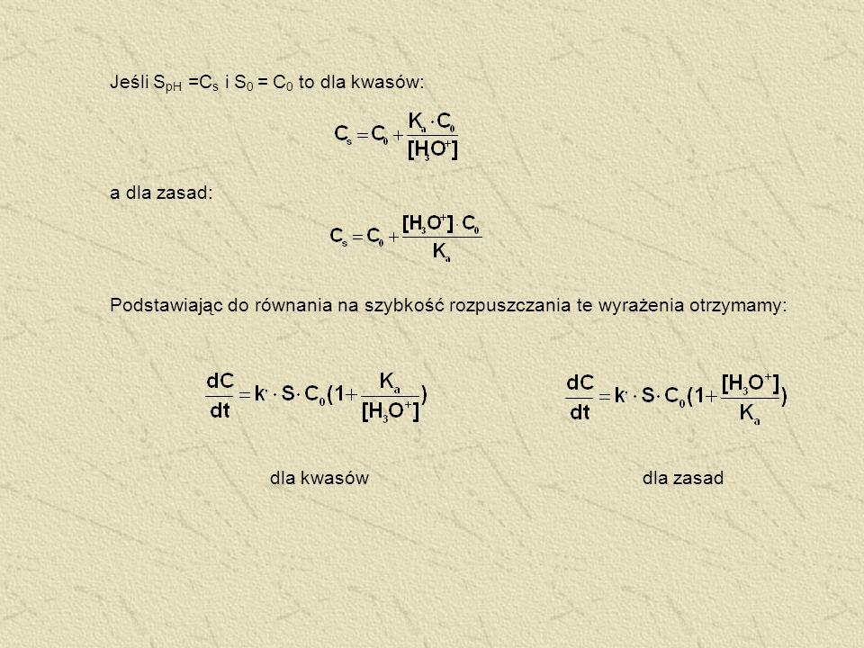 Jeśli SpH =Cs i S0 = C0 to dla kwasów: