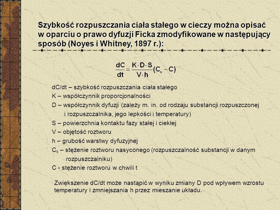 Szybkość rozpuszczania ciała stałego w cieczy można opisać w oparciu o prawo dyfuzji Ficka zmodyfikowane w następujący sposób (Noyes i Whitney, 1897 r.):