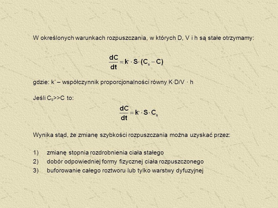 W określonych warunkach rozpuszczania, w których D, V i h są stałe otrzymamy: