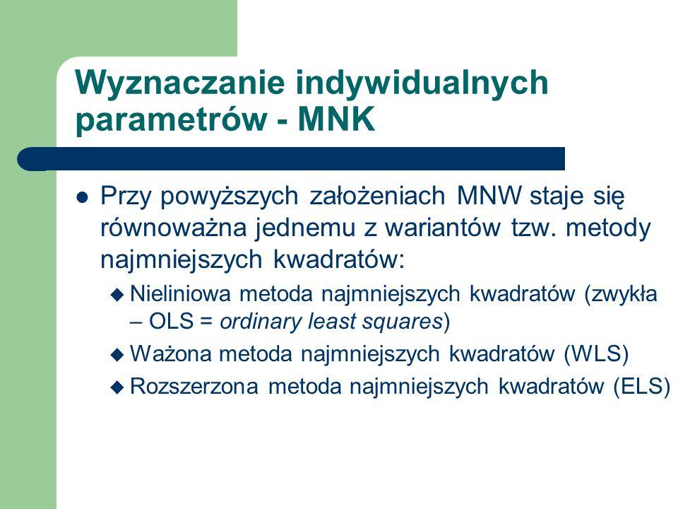 Wyznaczanie indywidualnych parametrów - MNK