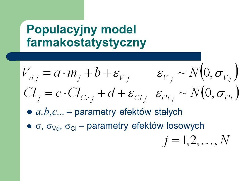 Populacyjny model farmakostatystyczny