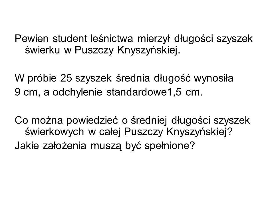 Pewien student leśnictwa mierzył długości szyszek świerku w Puszczy Knyszyńskiej.