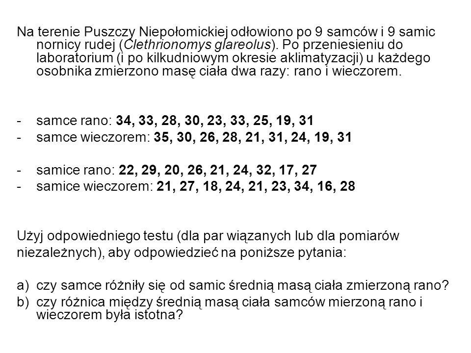 Na terenie Puszczy Niepołomickiej odłowiono po 9 samców i 9 samic nornicy rudej (Clethrionomys glareolus). Po przeniesieniu do laboratorium (i po kilkudniowym okresie aklimatyzacji) u każdego osobnika zmierzono masę ciała dwa razy: rano i wieczorem.