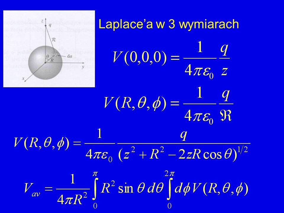 równanie Laplace'a w 3 wymiarach
