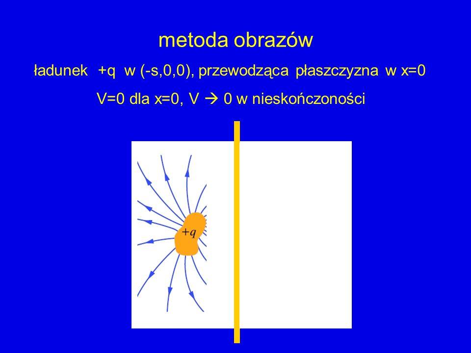 metoda obrazów ładunek +q w (-s,0,0), przewodząca płaszczyzna w x=0