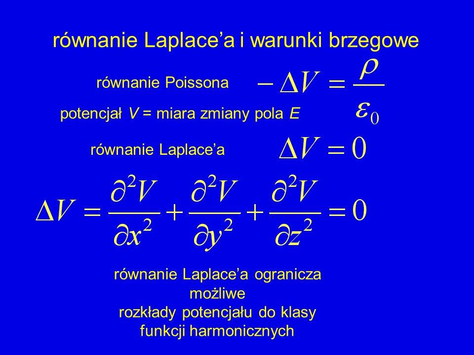 równanie Laplace'a i warunki brzegowe