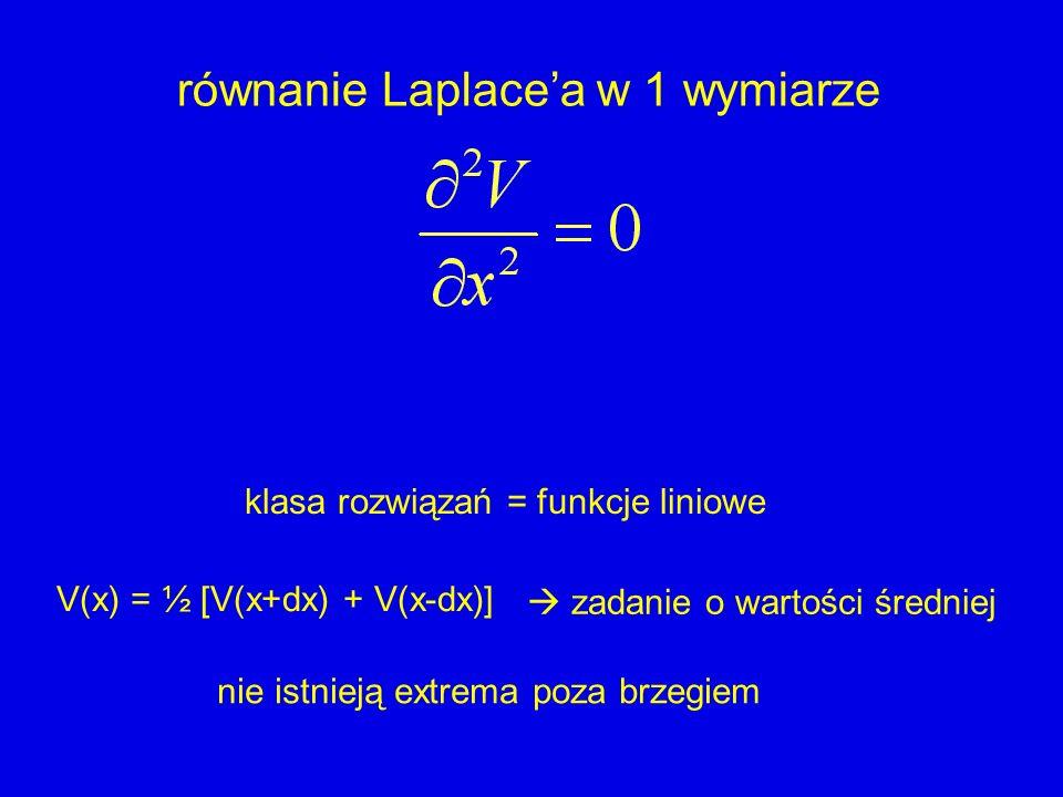 równanie Laplace'a w 1 wymiarze