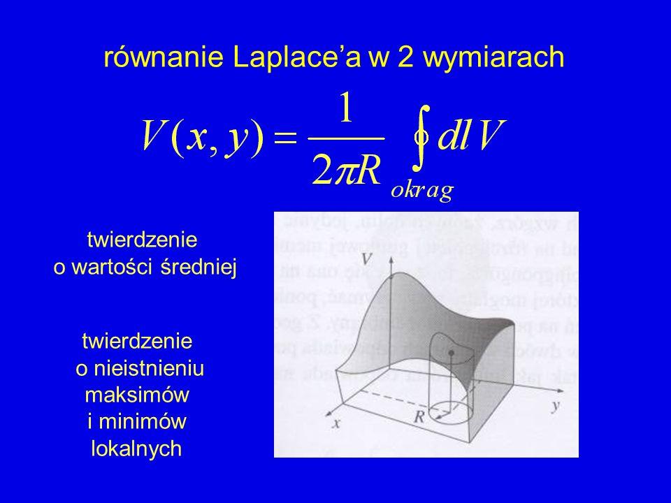 równanie Laplace'a w 2 wymiarach