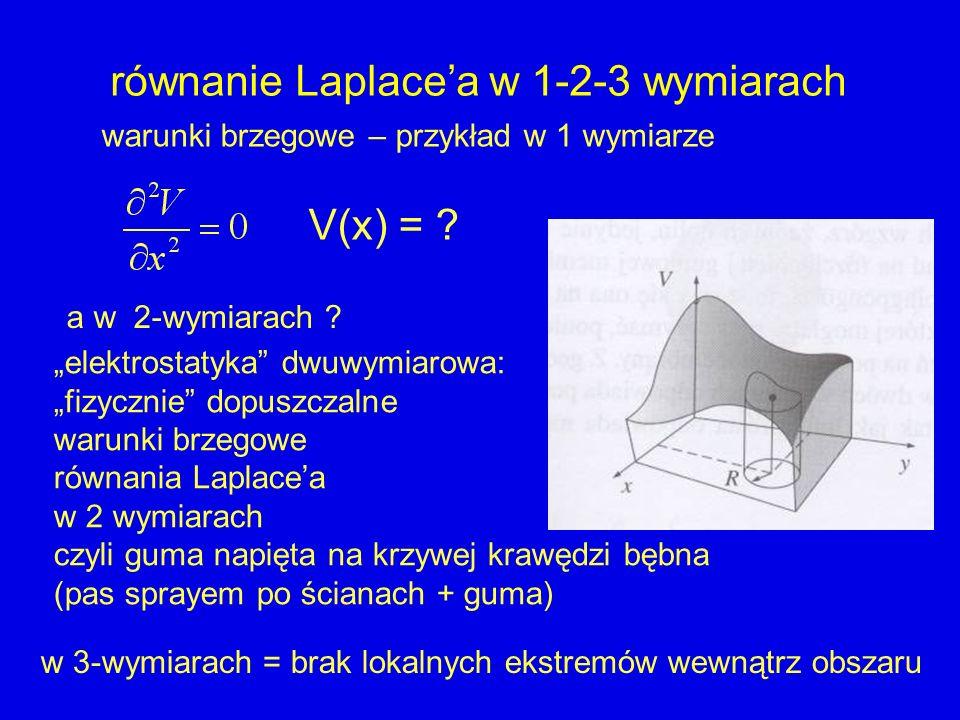 równanie Laplace'a w 1-2-3 wymiarach