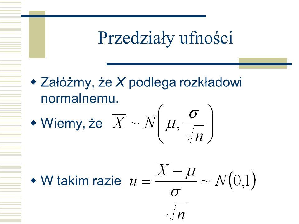 Przedziały ufności Załóżmy, że X podlega rozkładowi normalnemu.