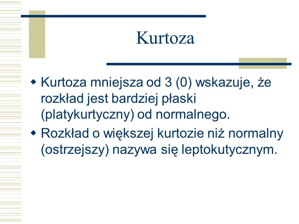 Kurtoza Kurtoza mniejsza od 3 (0) wskazuje, że rozkład jest bardziej płaski (platykurtyczny) od normalnego.