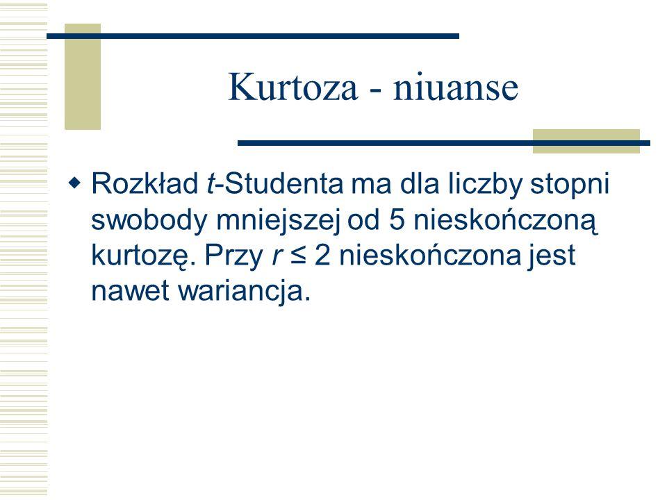 Kurtoza - niuanse Rozkład t-Studenta ma dla liczby stopni swobody mniejszej od 5 nieskończoną kurtozę.