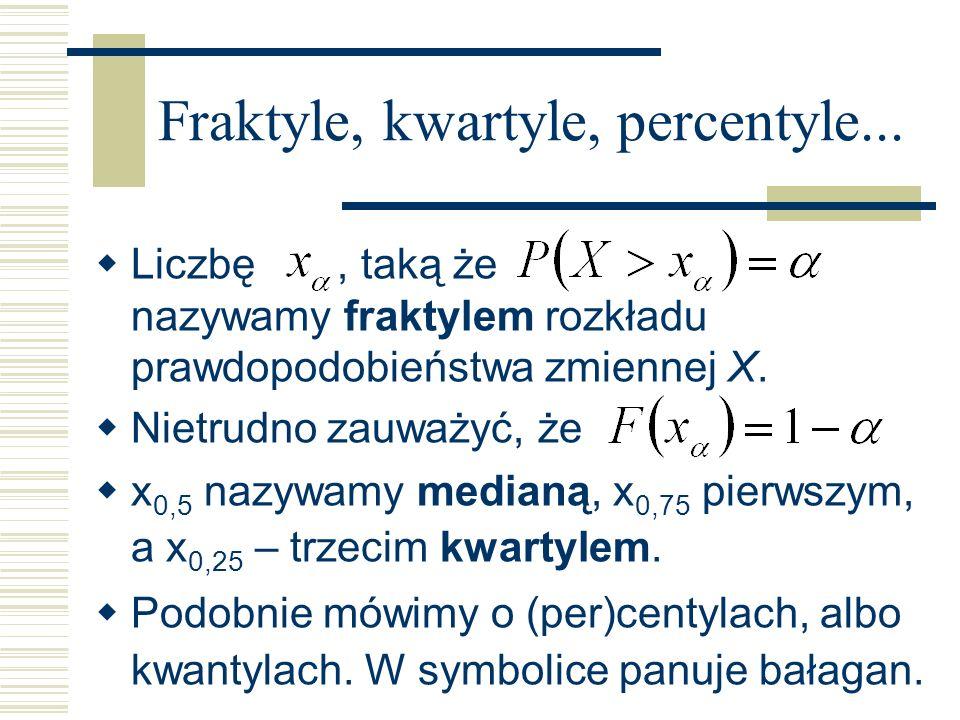 Fraktyle, kwartyle, percentyle...