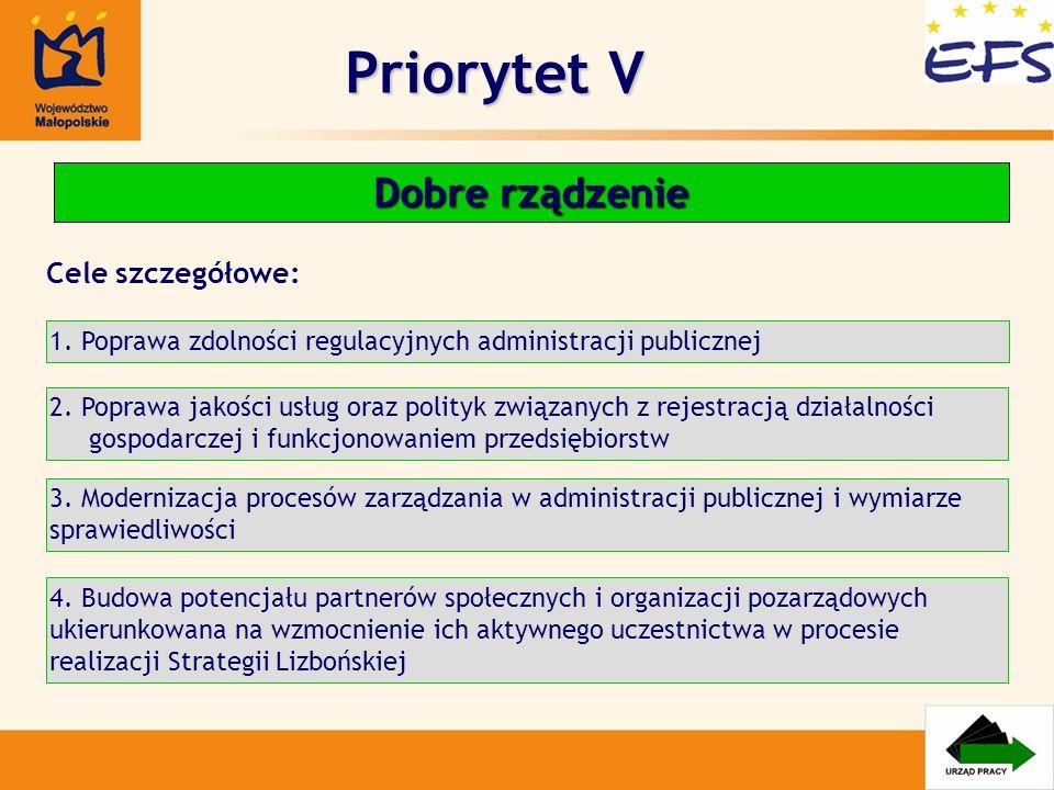 Priorytet V Dobre rządzenie Cele szczegółowe: