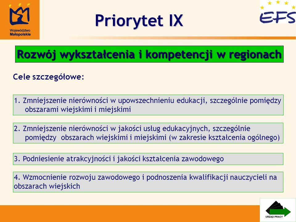 Rozwój wykształcenia i kompetencji w regionach
