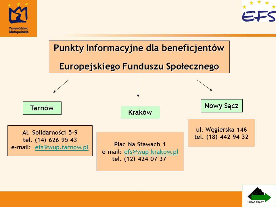 Punkty Informacyjne dla beneficjentów