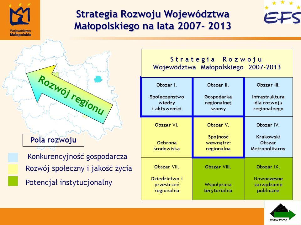 Strategia Rozwoju Województwa Małopolskiego na lata 2007- 2013