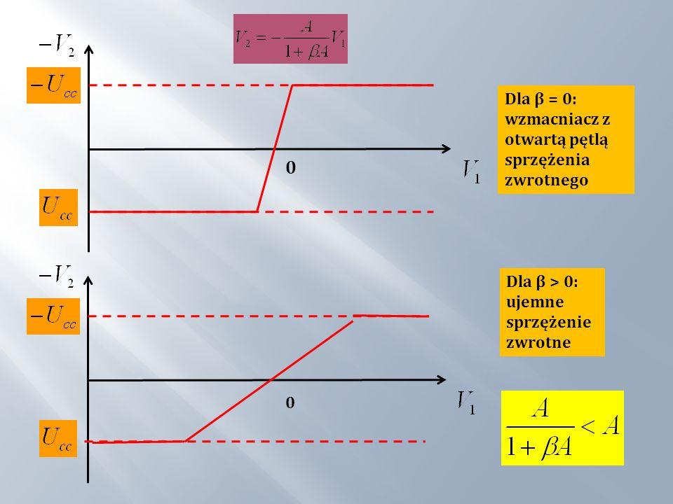 Dla β = 0: wzmacniacz z otwartą pętlą sprzężenia zwrotnego