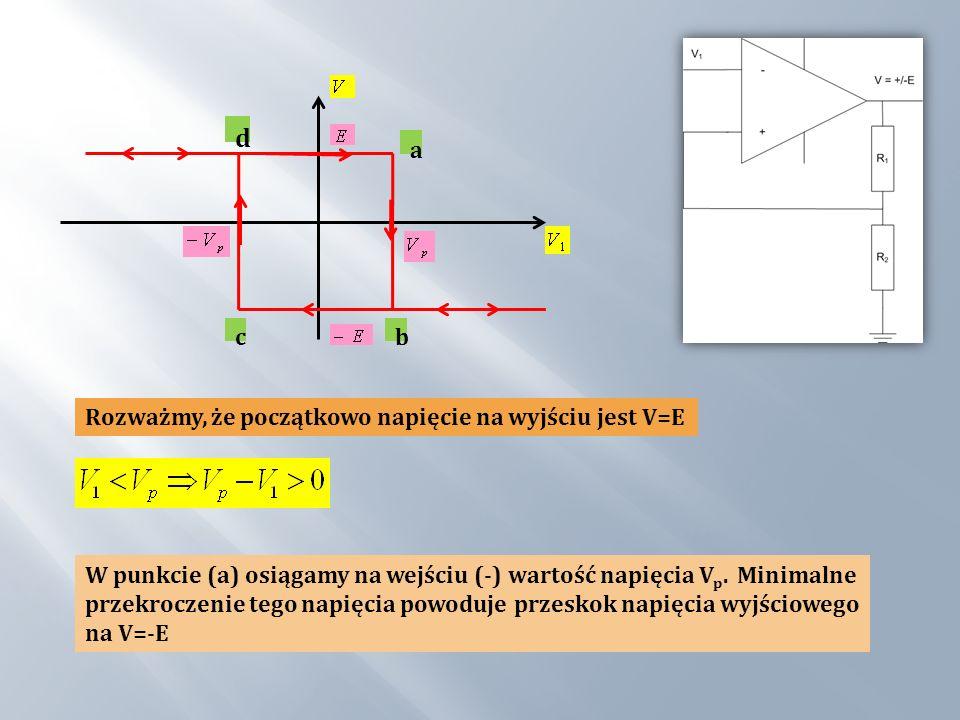 d a c b Rozważmy, że początkowo napięcie na wyjściu jest V=E