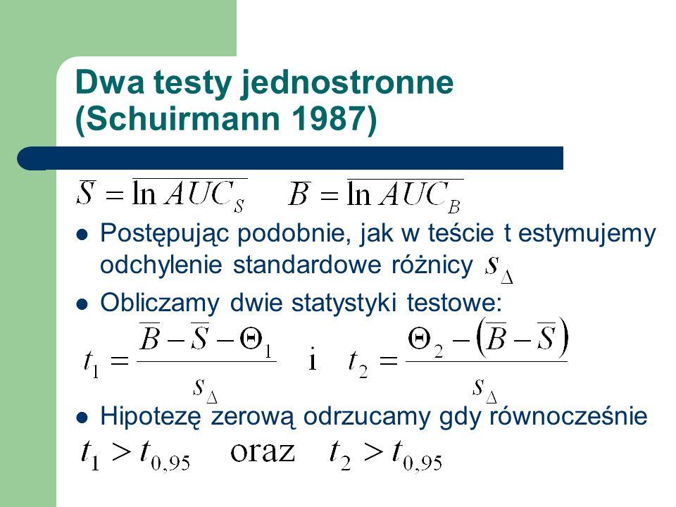 Dwa testy jednostronne (Schuirmann 1987)
