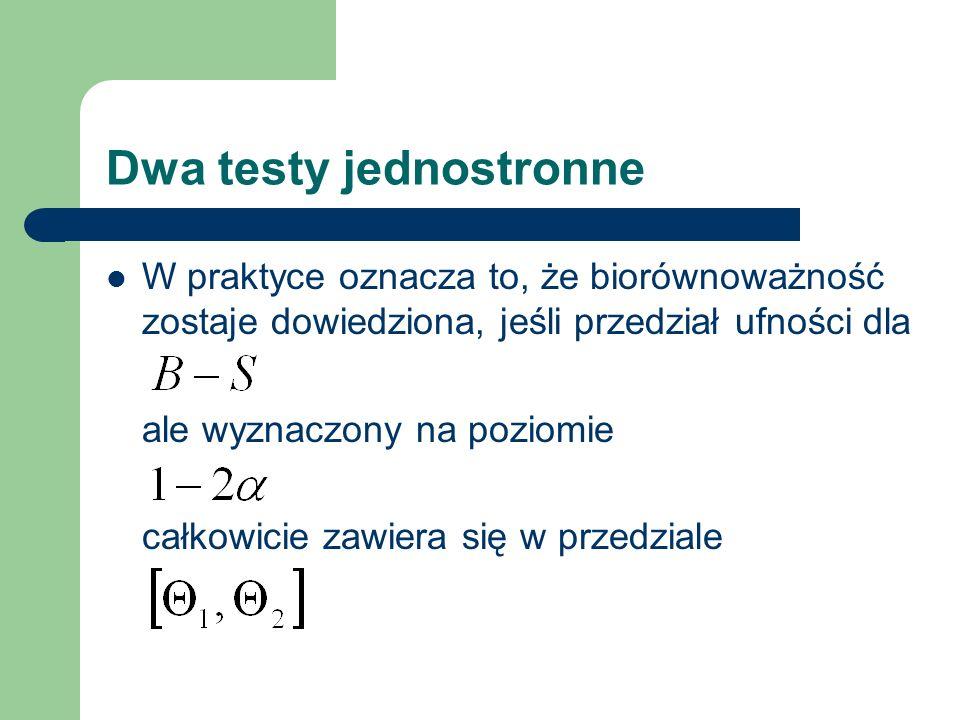 Dwa testy jednostronne
