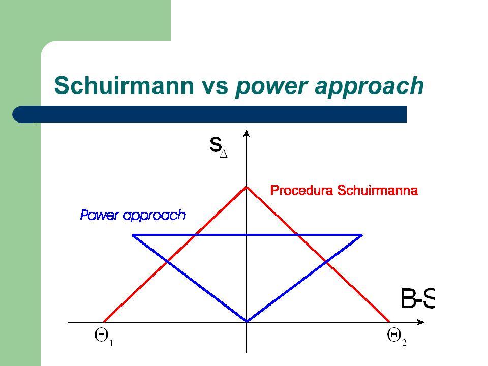 Schuirmann vs power approach