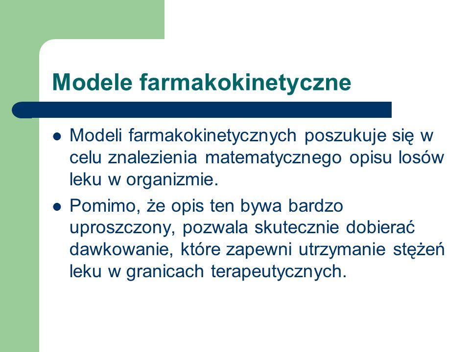 Modele farmakokinetyczne
