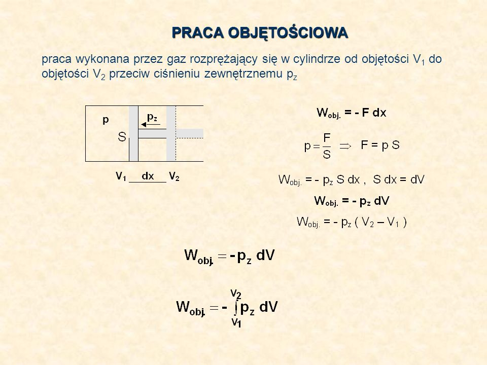 PRACA OBJĘTOŚCIOWA praca wykonana przez gaz rozprężający się w cylindrze od objętości V1 do objętości V2 przeciw ciśnieniu zewnętrznemu pz.