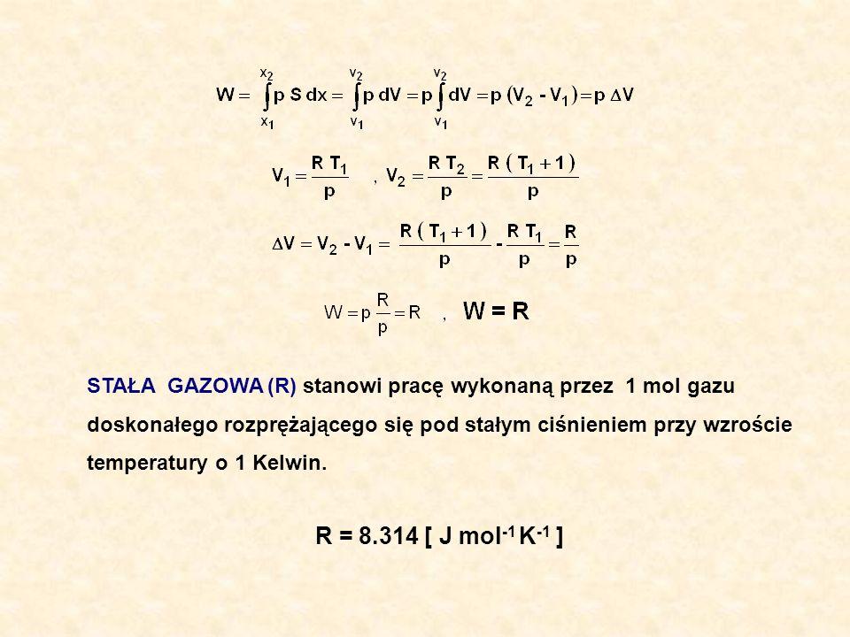STAŁA GAZOWA (R) stanowi pracę wykonaną przez 1 mol gazu