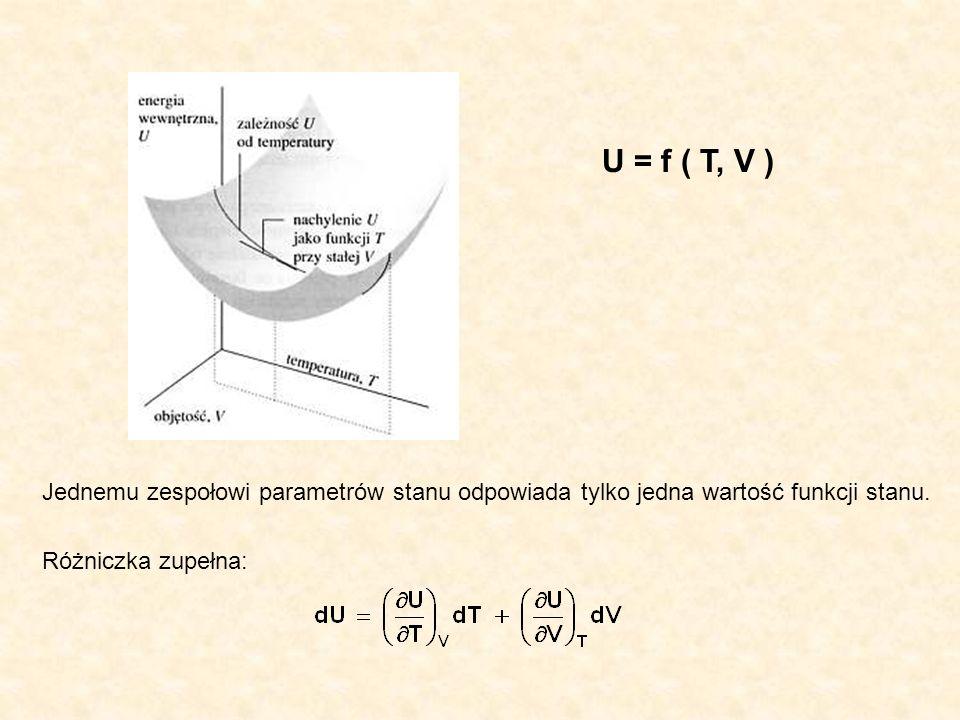 U = f ( T, V ) Jednemu zespołowi parametrów stanu odpowiada tylko jedna wartość funkcji stanu.