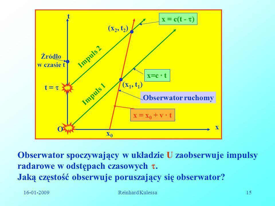 Jaką częstość obserwuje poruszający się obserwator