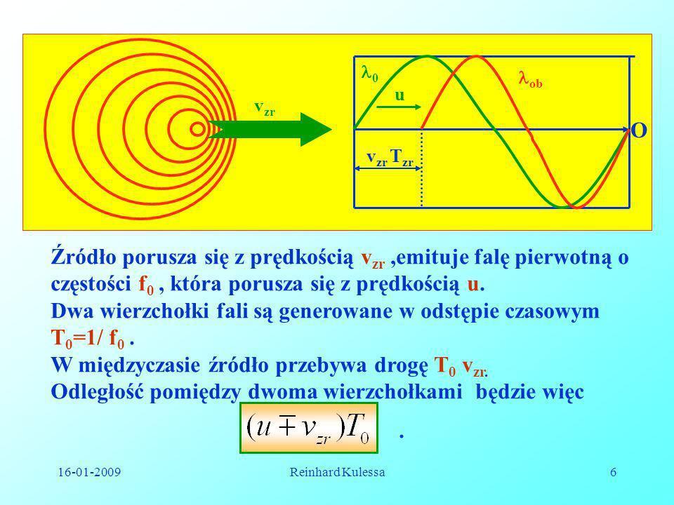 Dwa wierzchołki fali są generowane w odstępie czasowym T0=1/ f0 .
