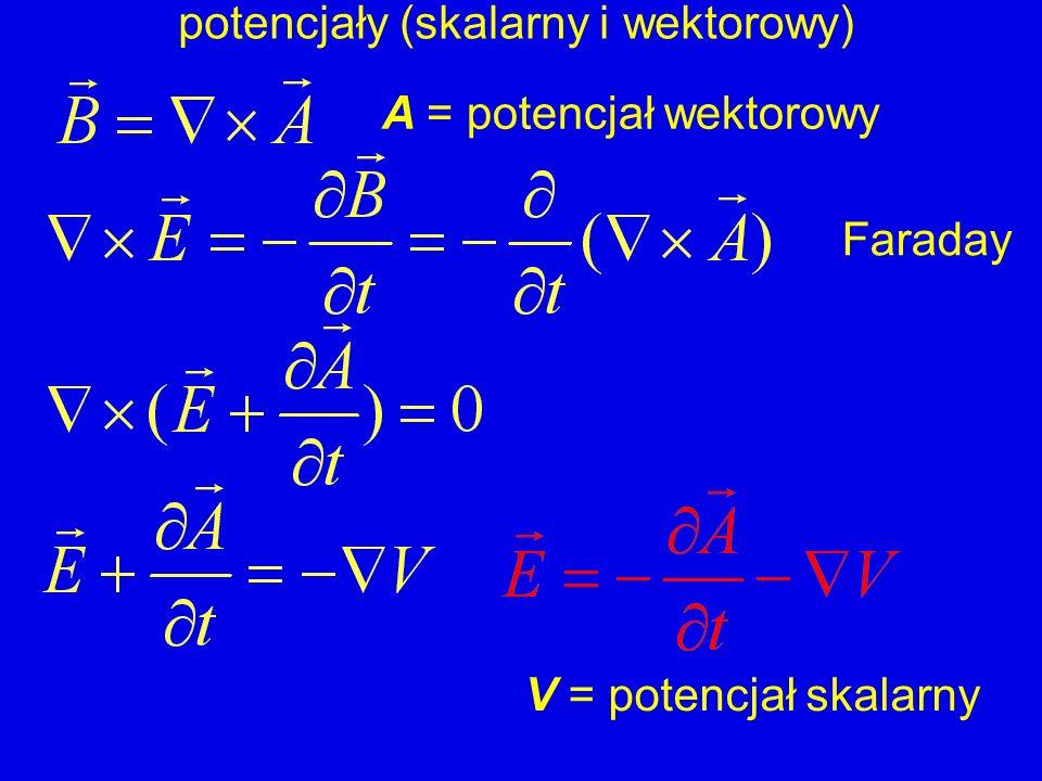 potencjały (skalarny i wektorowy)