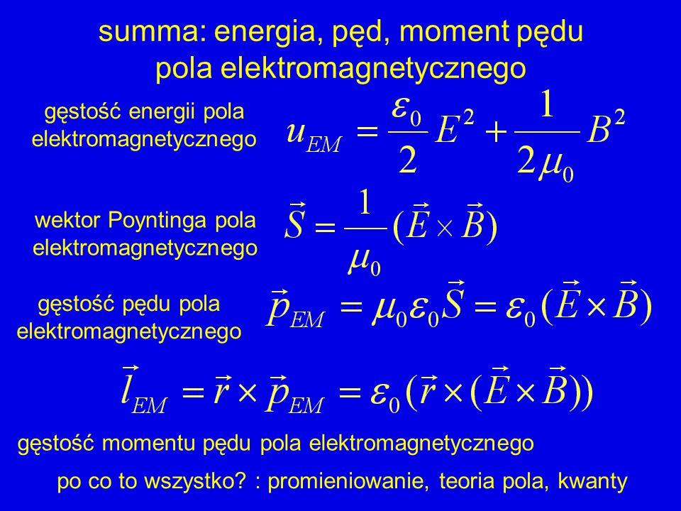 summa: energia, pęd, moment pędu pola elektromagnetycznego