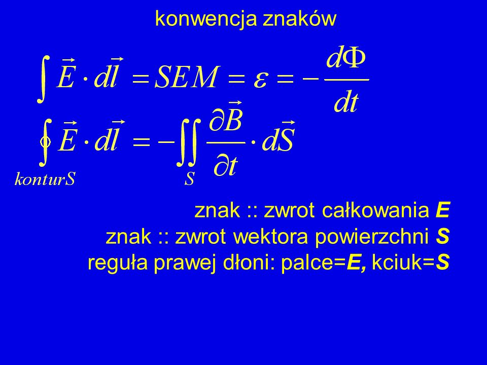 konwencja znakówznak :: zwrot całkowania E.znak :: zwrot wektora powierzchni S.