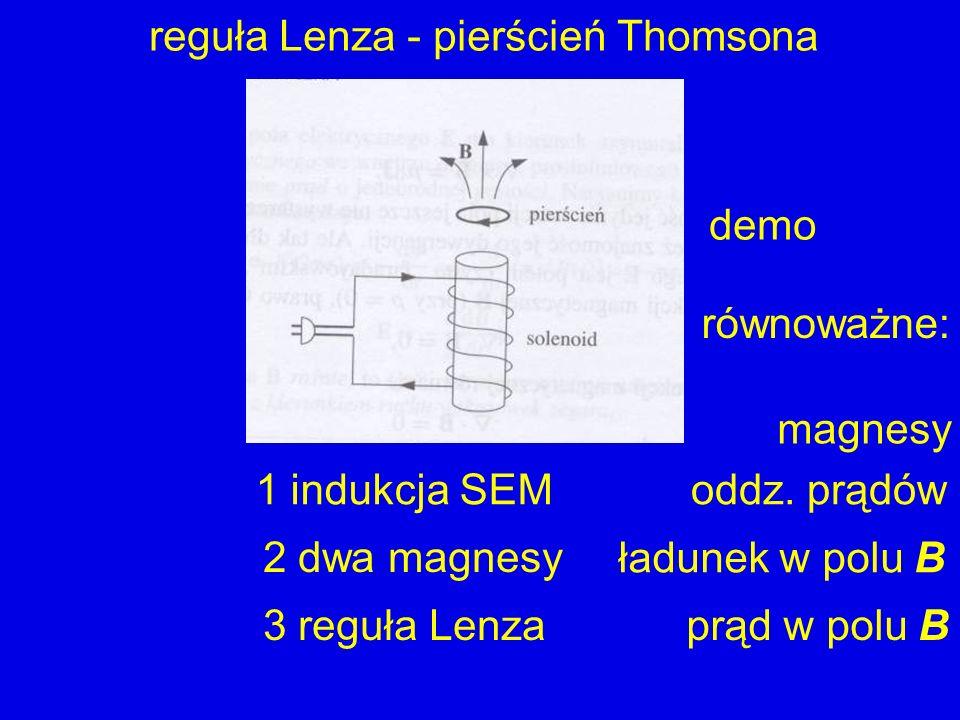reguła Lenza - pierścień Thomsona