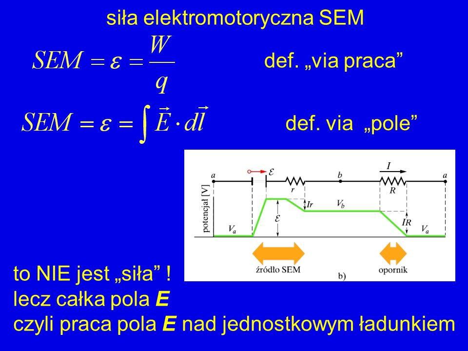 siła elektromotoryczna SEM