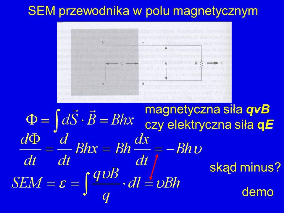 SEM przewodnika w polu magnetycznym