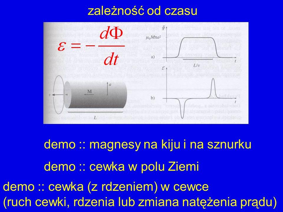 zależność od czasu demo :: magnesy na kiju i na sznurku. demo :: cewka w polu Ziemi. demo :: cewka (z rdzeniem) w cewce.