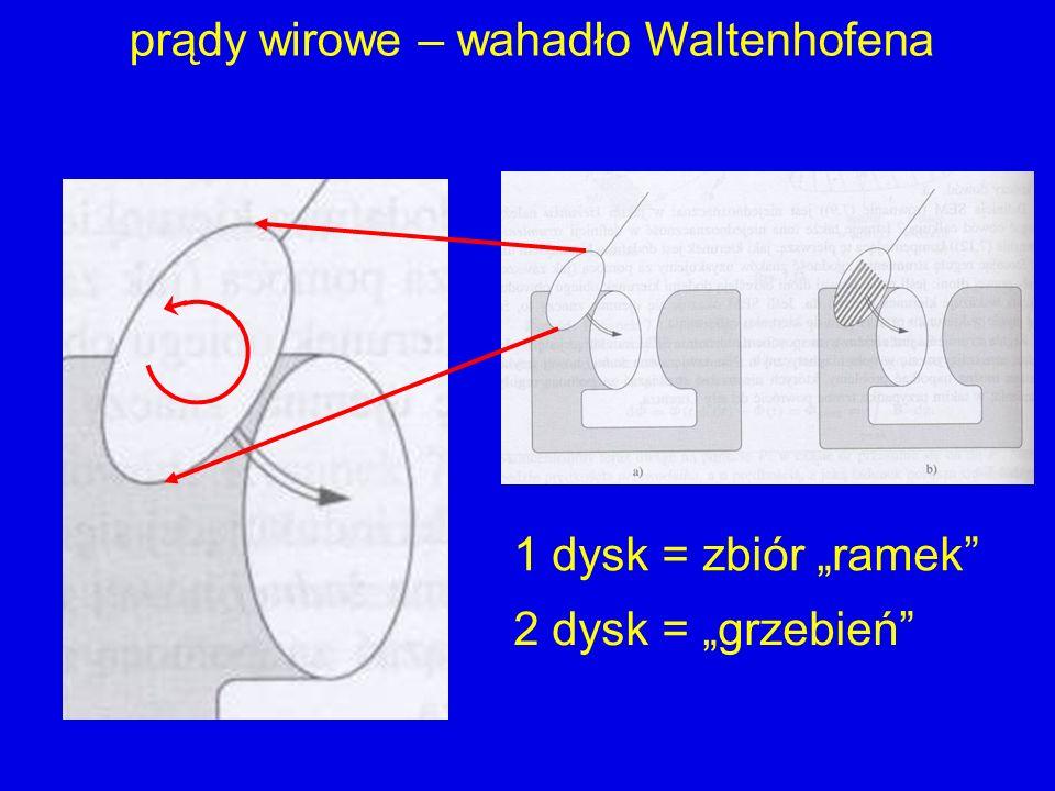 prądy wirowe – wahadło Waltenhofena