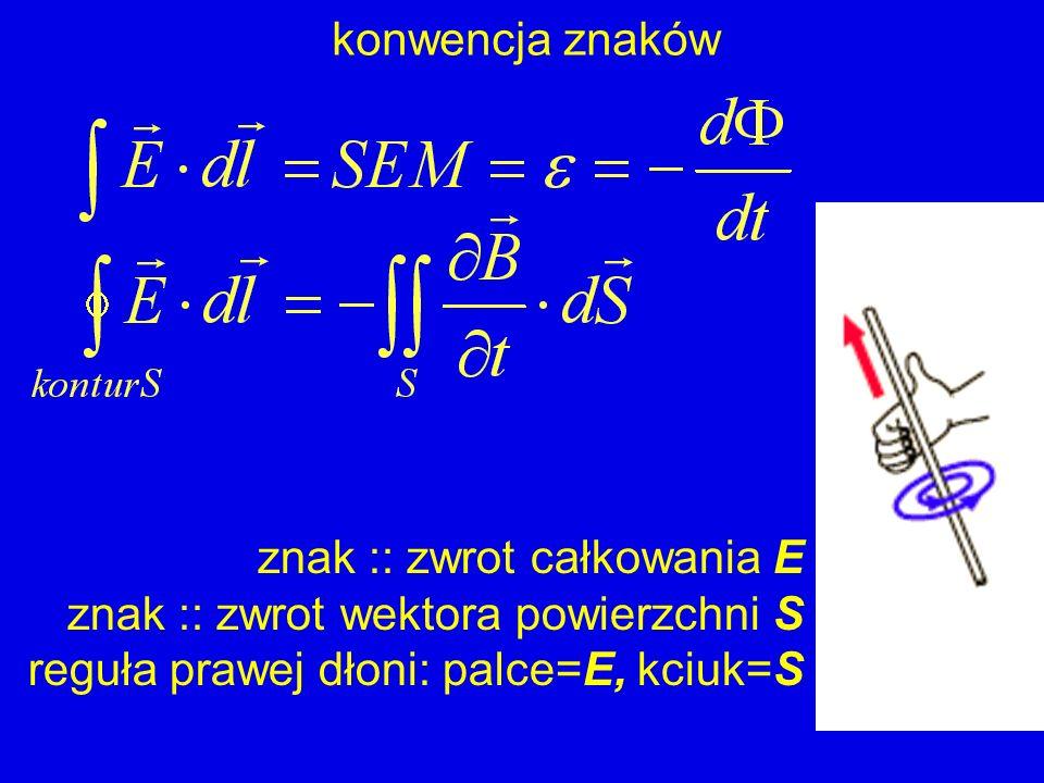 konwencja znaków znak :: zwrot całkowania E. znak :: zwrot wektora powierzchni S.