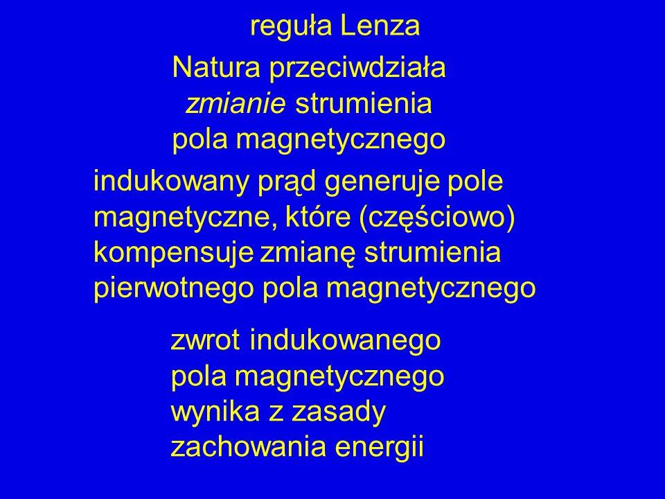 reguła Lenza Natura przeciwdziała. zmianie strumienia. pola magnetycznego. indukowany prąd generuje pole.