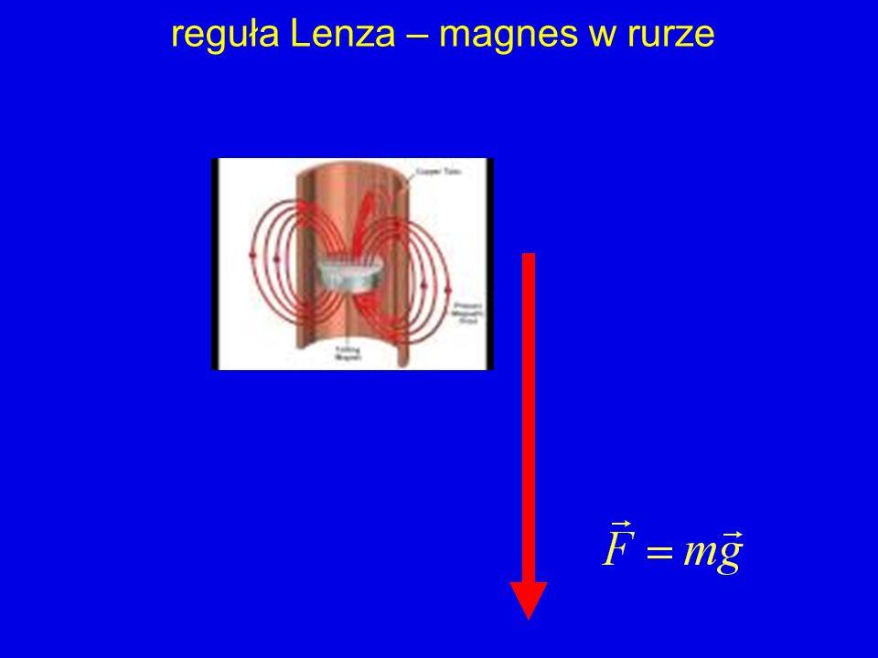 reguła Lenza – magnes w rurze