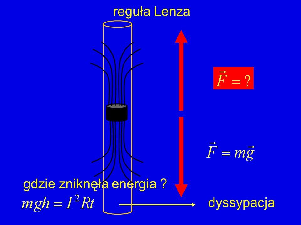 reguła Lenza gdzie zniknęła energia dyssypacja