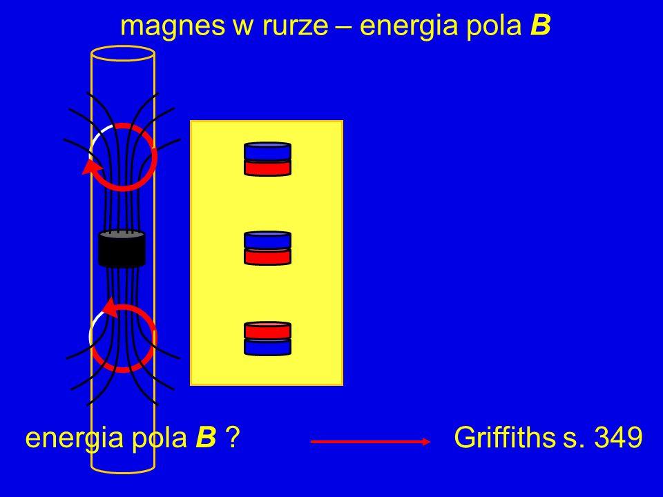 magnes w rurze – energia pola B