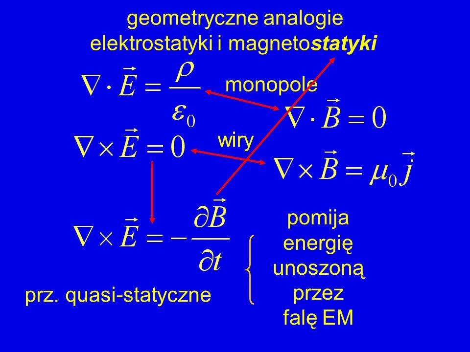 geometryczne analogie elektrostatyki i magnetostatyki