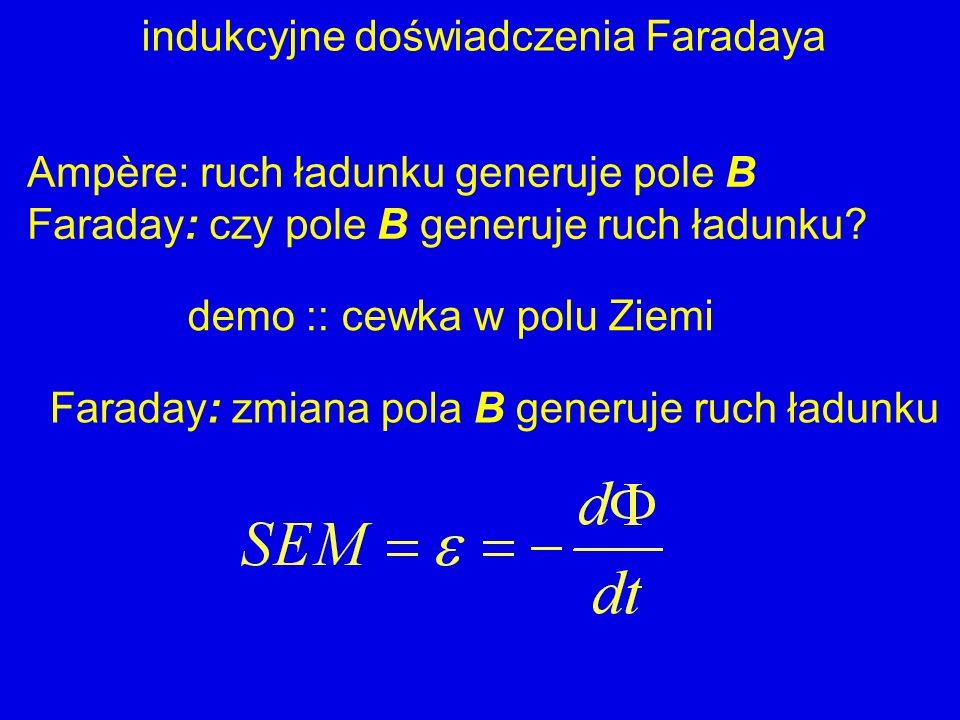 indukcyjne doświadczenia Faradaya