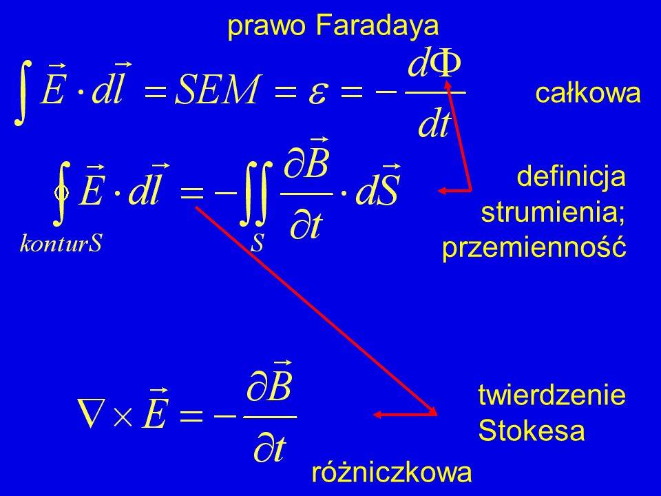 prawo Faradaya całkowa definicja strumienia; przemienność twierdzenie Stokesa różniczkowa