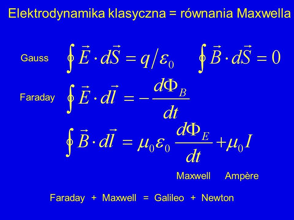 Elektrodynamika klasyczna = równania Maxwella